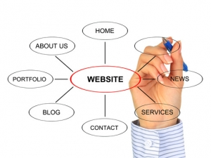 Redcliffe Webdesign